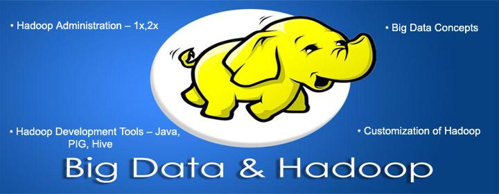 Big Data with Hadoop